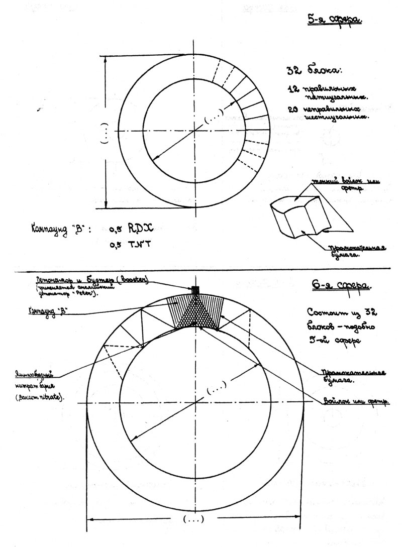 Soviet drawings of an american bomb restricted data spheres pooptronica