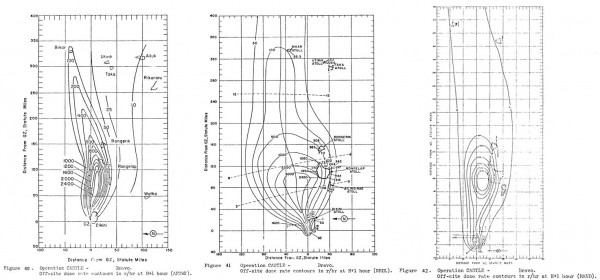 BRAVO fallout contours produced by the AFSWP, NRDL, and RAND Corp. Source.