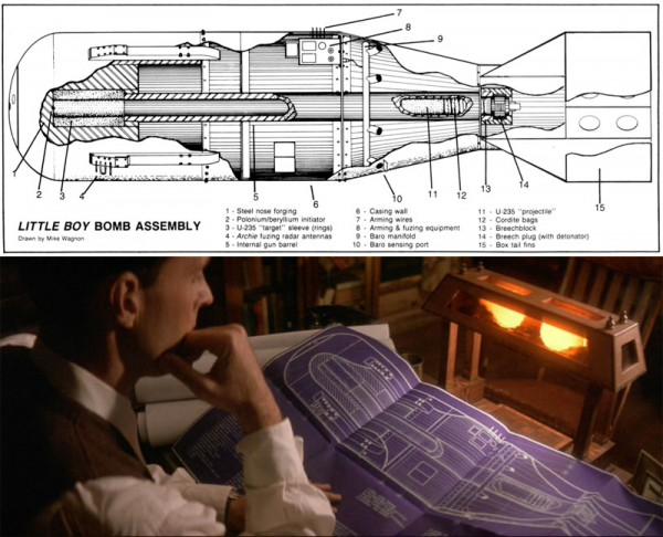 At top, Wagnon's diagram of Little Boy from Hansen's 1988 U.S. Nuclear Weapons. At bottom, a screenshot from the 1989 film, Fat Man and Little Boy, shows Oppenheimer pondering essentially the same image.