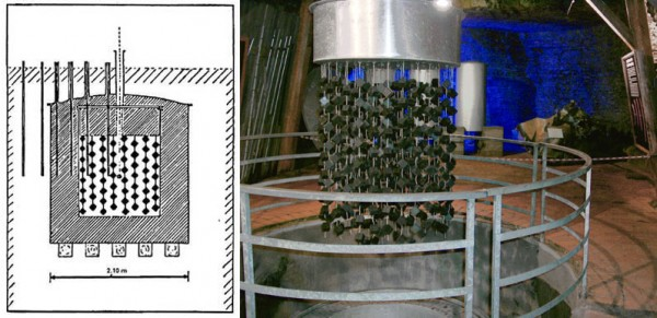 Diagram (left) and replica (right) of the Haigerloch reactor that Heisenberg and his team were trying to complete by the end of the war. Source: diagram is from Walker's German National Socialism and the Quest for Nuclear Power, 1939-1949, replica photo is from Wikipedia.