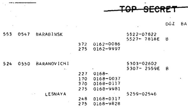 A sampling of the 1956 target list obtained by the National Security Archive. The digits encode latitude and longitude points, among other bits of information.