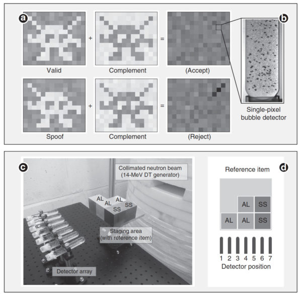 "From the Nature Communications paper — showing (at top) the principle of what a 2D example would look like (with Glaser's faux Space Invader) — the complement is the ""preload"" setting mentioned in my New Yorker article, so that when combined with the new reading, ought to result in a virtually null reading. At bottom, the setup of the proof-of-concept version, with seven detectors."