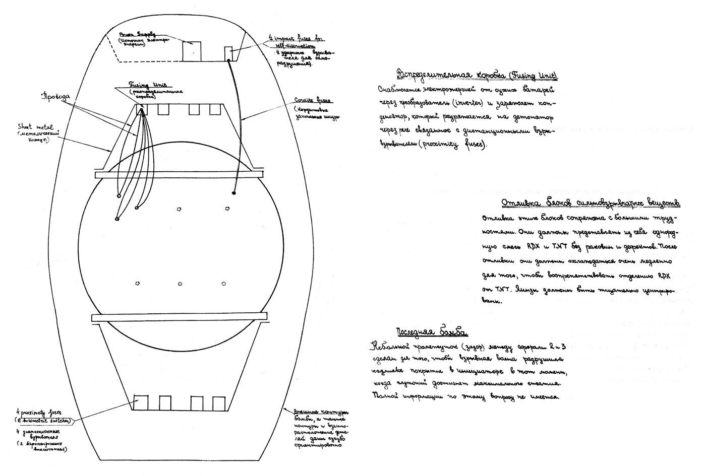 Um diagrama de uma bomba de implosão de um arquivo russo desclassificado sugere ligações entre o conhecimento X-5 de Seborer e os roubos atômicos de Moscou. Em resumo, mostra dois fios do circuito de disparo que correm para cada um dos detonadores da bomba.